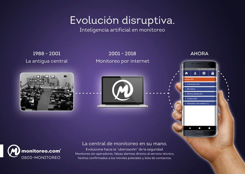 Diseño de publicidad MARZO2019 - Monitoreo.Com - Rofe.com.ar diseño gráfico e ilustración
